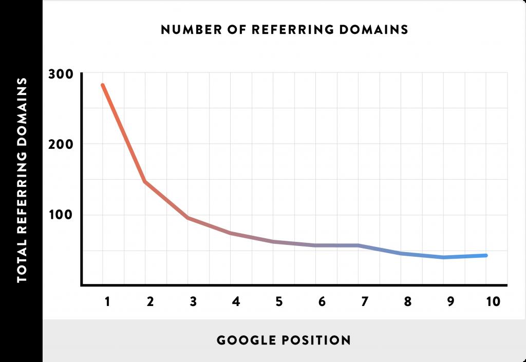 05_numeros-de-referencia-dominios-linha