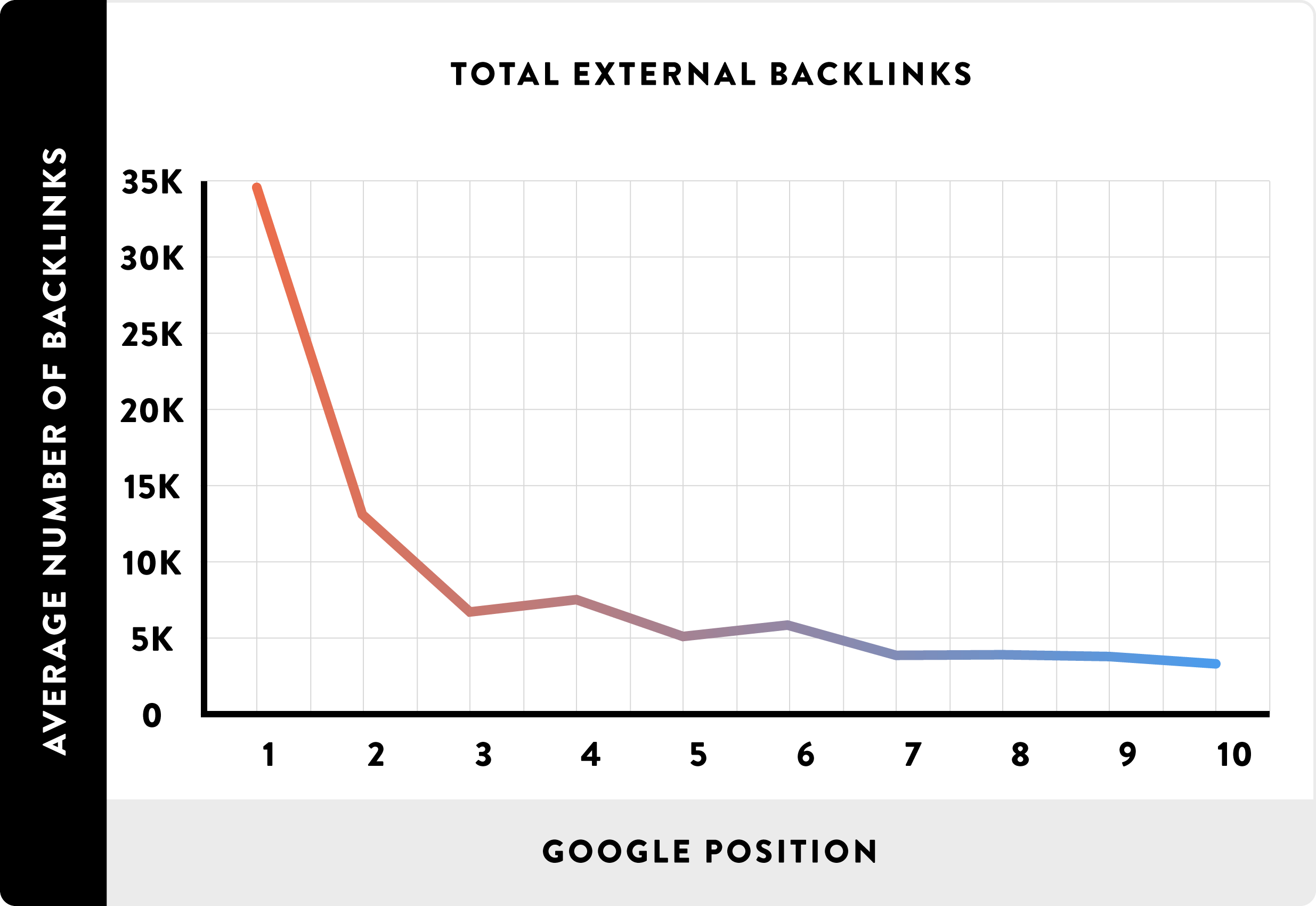 13_Total-External-Backlinks