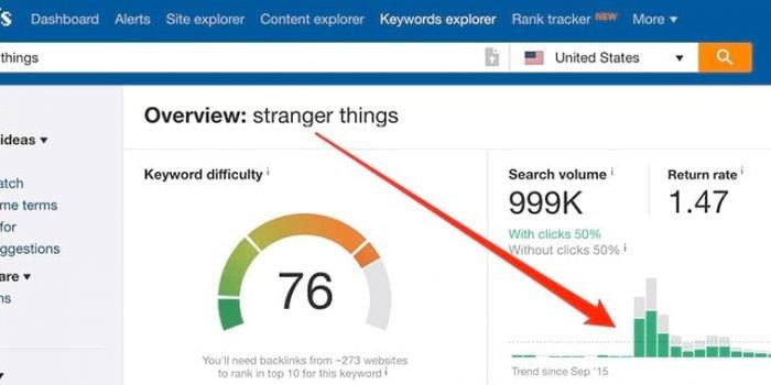Google Adwords Planejador de Palavras-Chave: Coisas que você não sabe porque não conhece